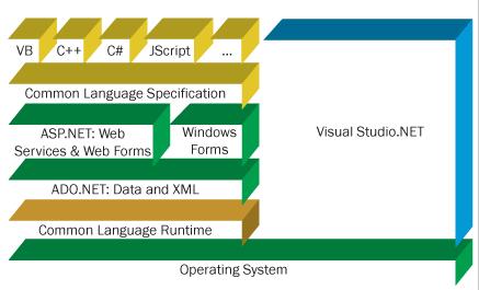 Windows Version 32in1 x86 10.0.183621903 File 2019 Download