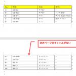 [Word] 複数ページにまたがる表のタイトル行をページごとにつける