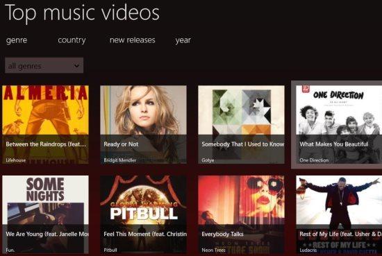 top music videos