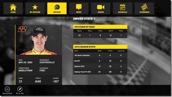 NASCAR - driver's information