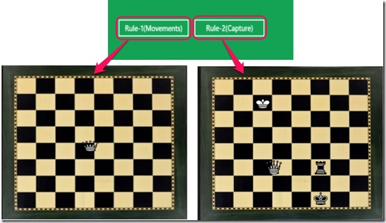 LearnChess4All- Animation help