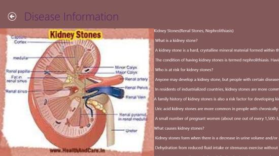 Home Doctor - Description of Disease