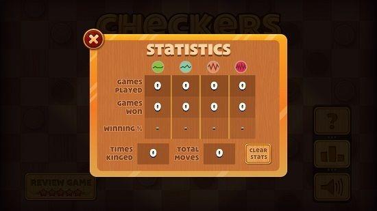 Checkers Deluxe Statistics