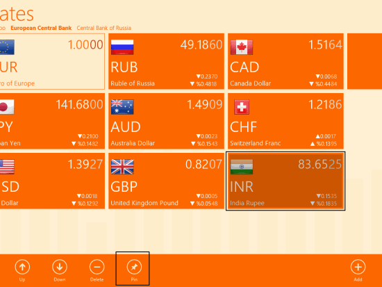 Currency Tracker- Pin any currency