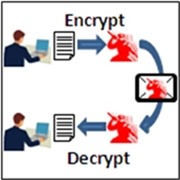 4 free file encryption tools