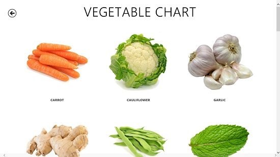 Kindergarten8 vegetable chart