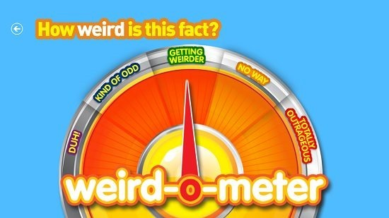 Weird But True Weirdometer