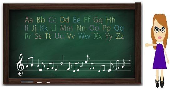 Alphabet Talking Teacher ABC Song