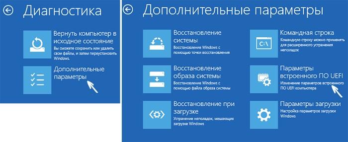 Вход в UEFI Windows
