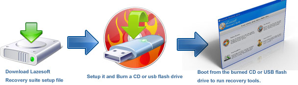 Lazesoft Disk Image & Clone 4.2.3.1 Crack Full Unlimited Edition Download