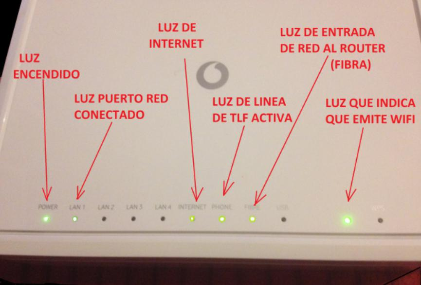 Wi-Fi está pirateada