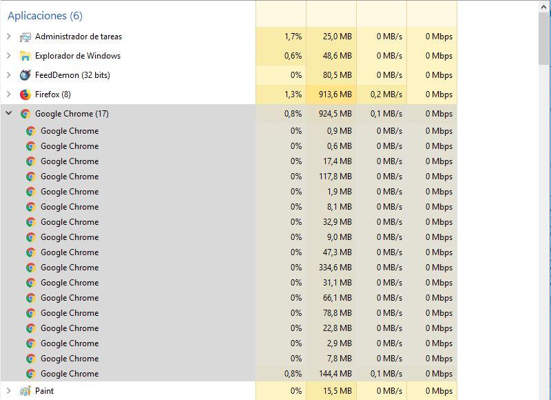 Nuevo Google Chrome para Windows