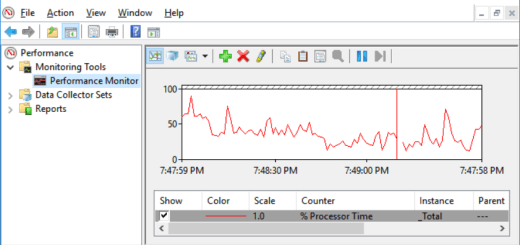 How to Check Performance Monitor in Windows