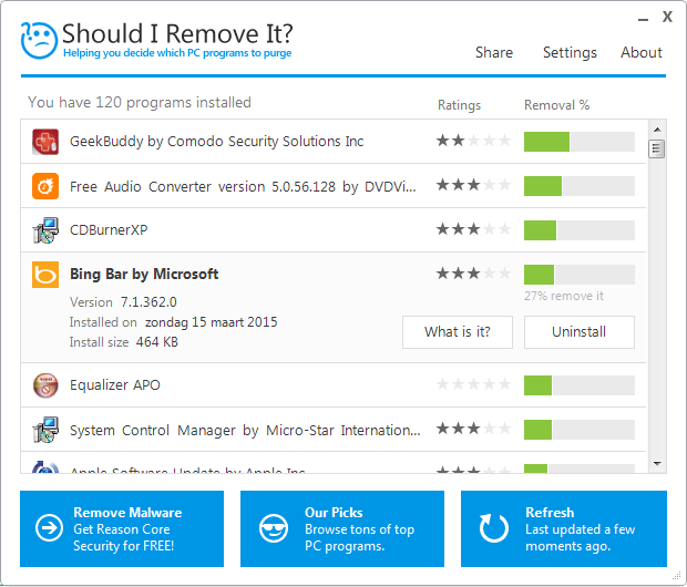 Information about a program Should I remove It? You don't know it but Should I remove It does! should i remove it
