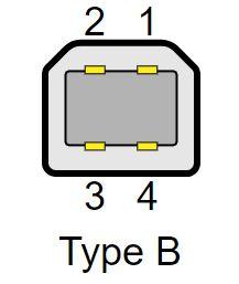Konektor Usb Type B