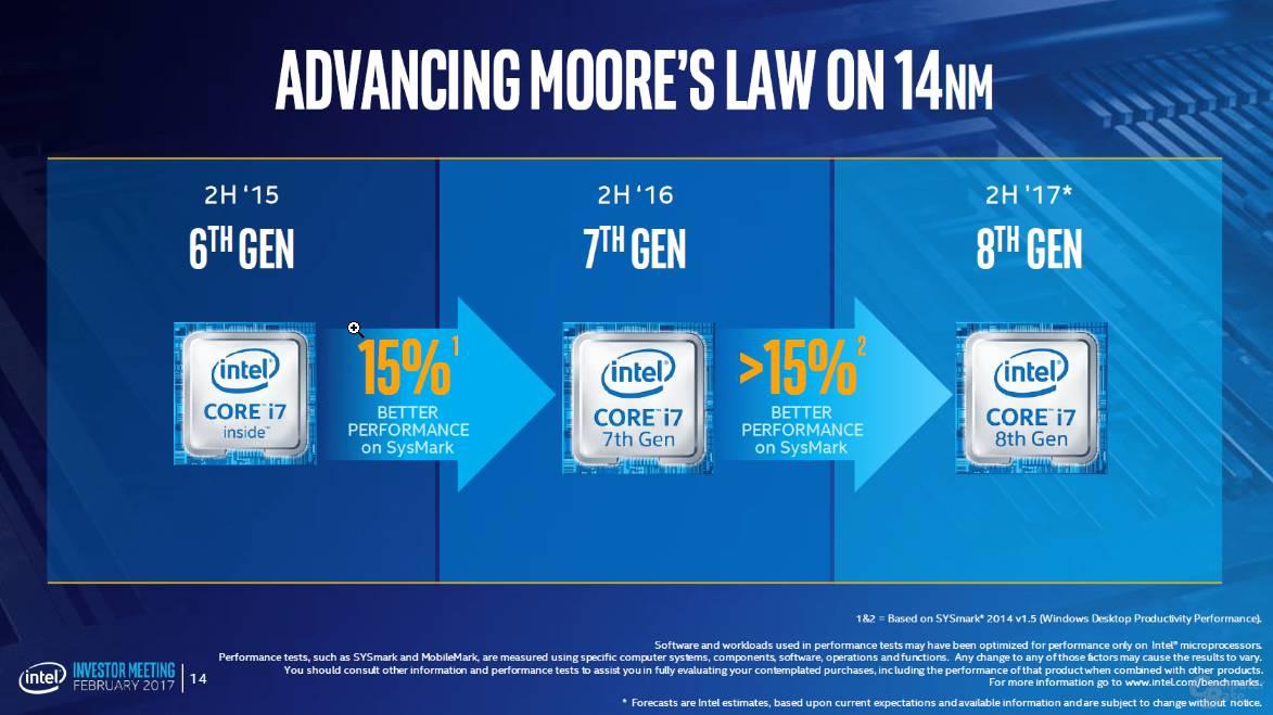 Perbandingan Performa Intel Generasi 6 7 8