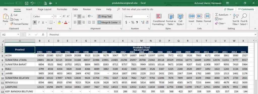 Data Jumlah Produksi Kacang Tanah Excel