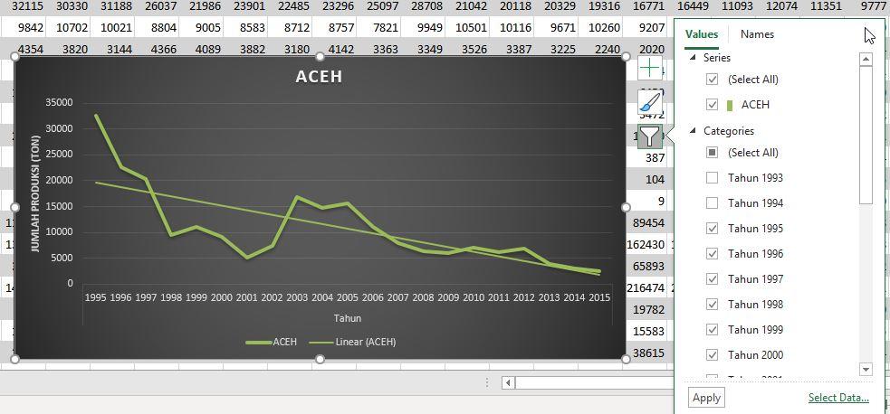 Mengubah Data Yang Tampil Di Grafik Excel
