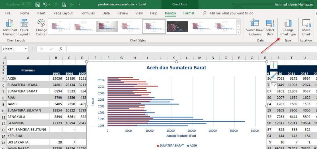 Mengubah Jenis Grafik Di Excel