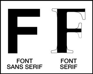 Perbedaan Jenis Huruf Sans Serif Dan Serif