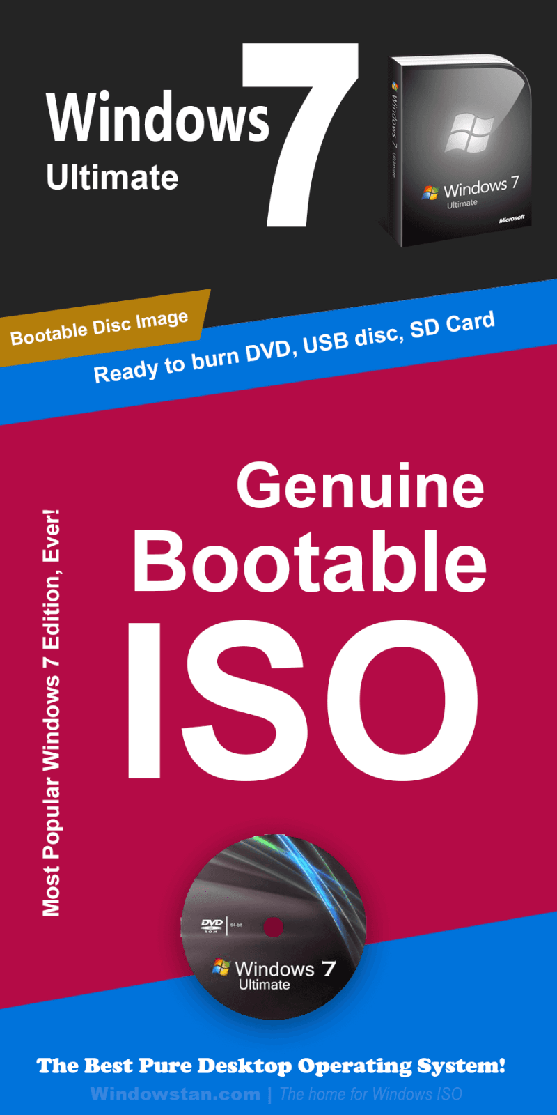 Infographic - Windows 7 Ultimate ISO - Windowstan