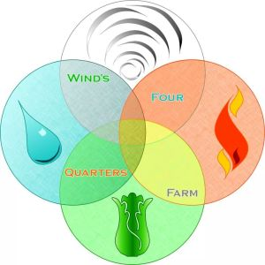 Wind's Four Quarters Farm (logo)