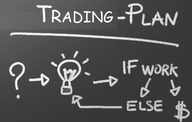 How to Design Forex Trading Plans and Rules