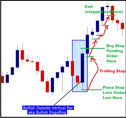 the-outside-br-forex-trading-strategy_3