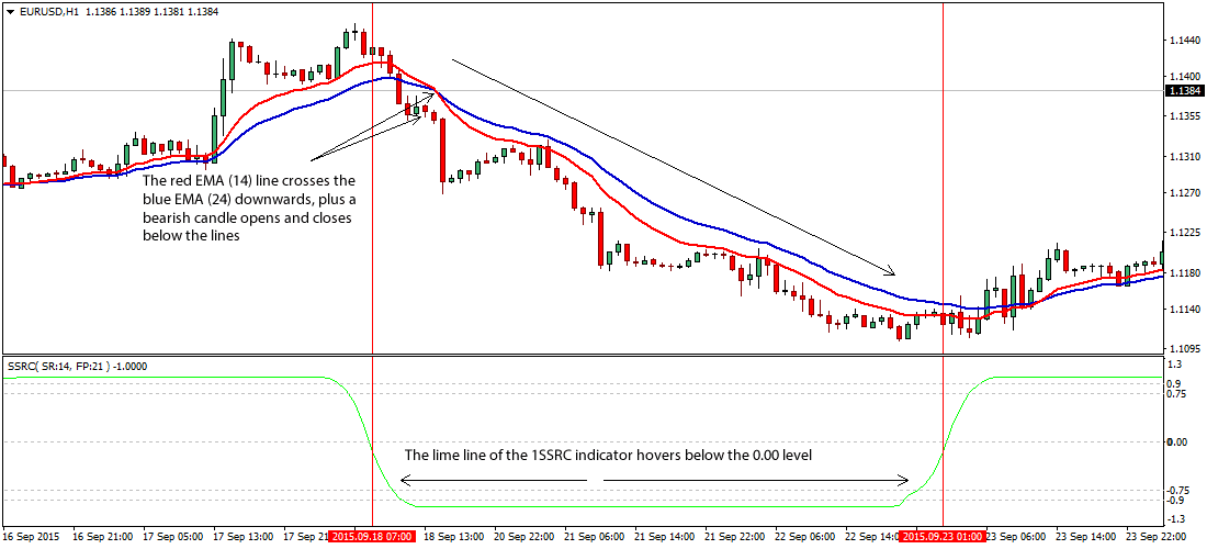 the-enhanced-forex-trading-strategy_2