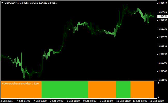 the-forex-trend-filter-metatrader-4-indicator