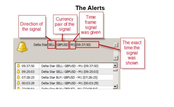 delta star trading system signals