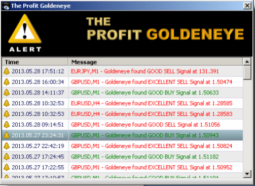 The Profit GoldenEye Alert..