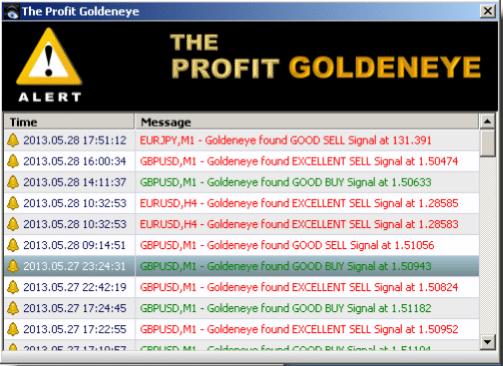 The Profit GoldenEye Alert..