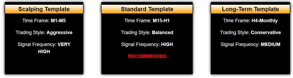 X-Brain Method Forex System Templates