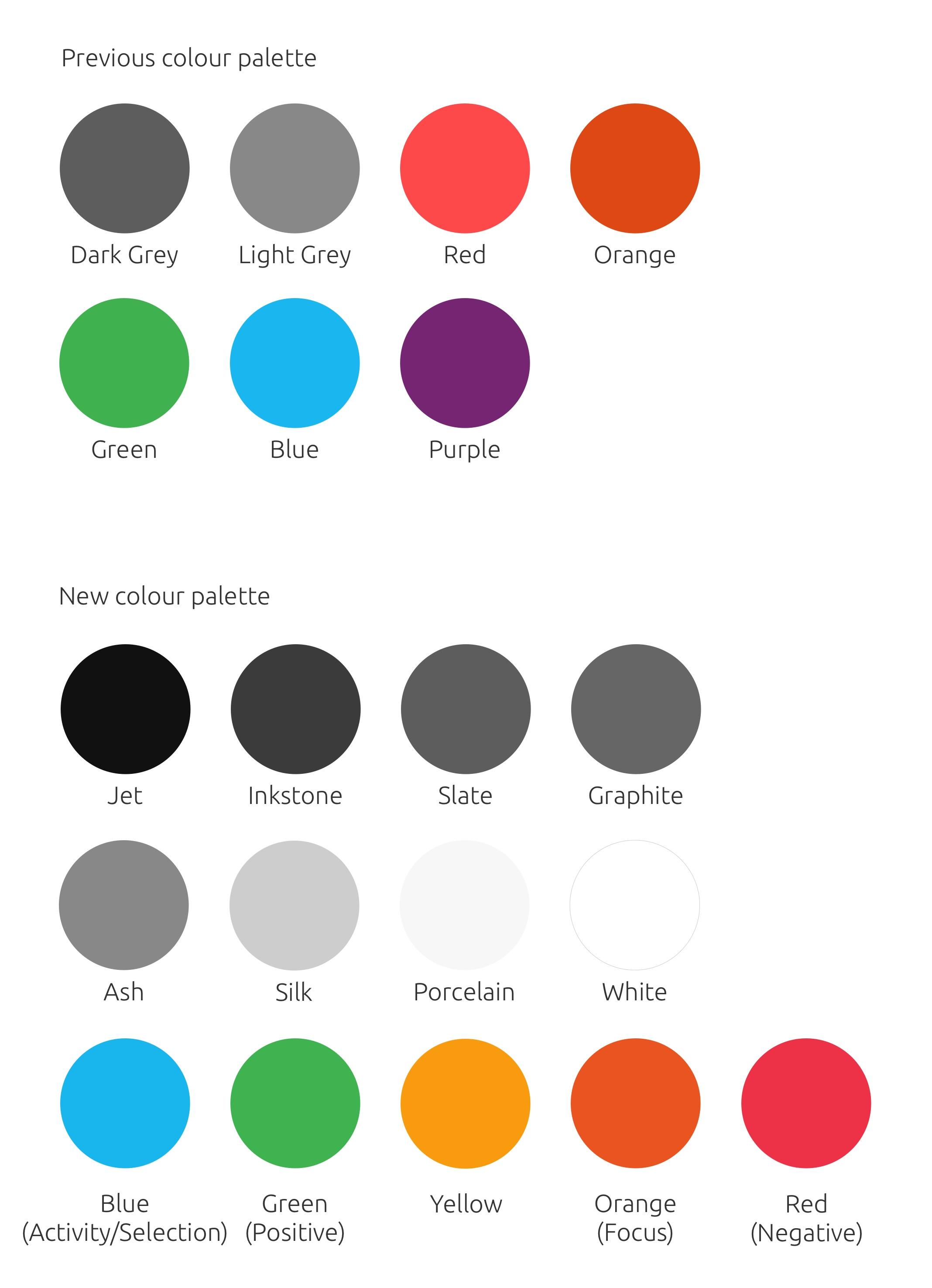 Canonical presenta una nueva paleta de colores para lucir - Paleta de colores titanlux ...
