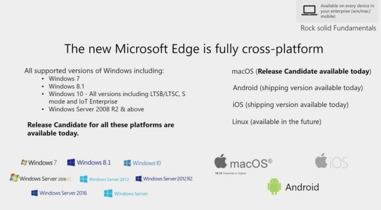 microsoft edge linux diapositivas ignite 2019