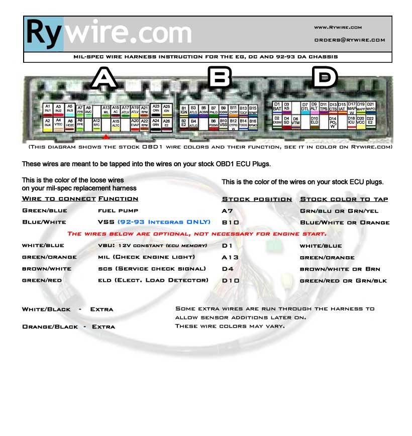 great gm obd1 wiring diagram photos - electrical circuit diagram, Wiring diagram
