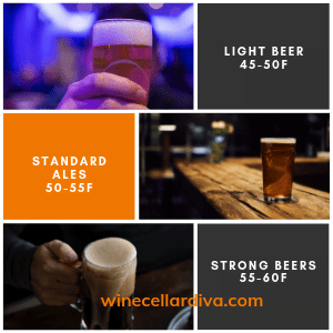 #2 Alternative Use Store Beer in Wine Cooler