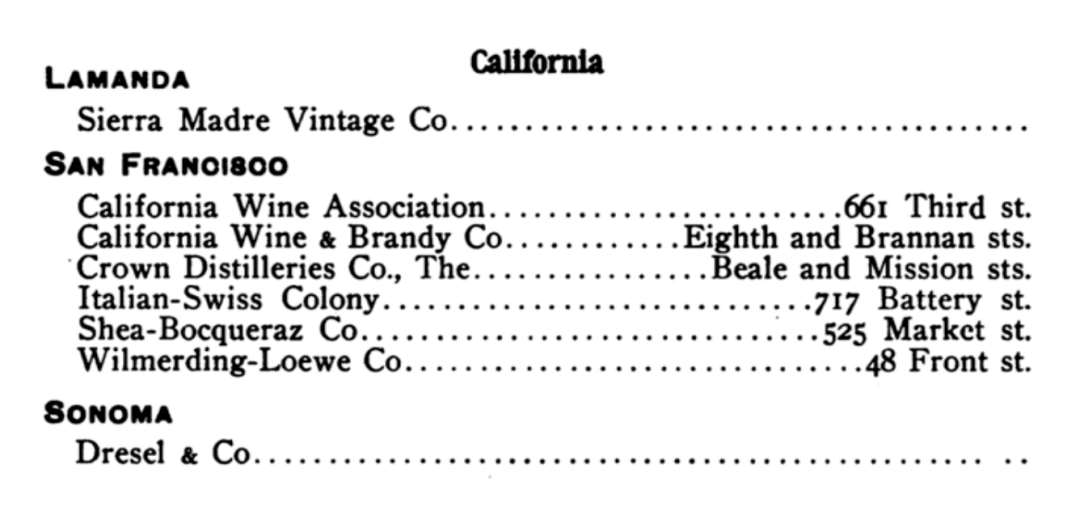 Membership Listing of the 1905 Yearbook The National Wholesale Liquor Dealers Association of America