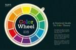 Wing's Color Wheel - Designer's Tool