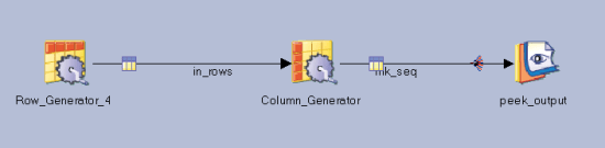final-design-to-generate-sequence