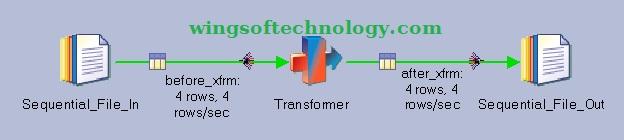 job-design-field-function-datastage