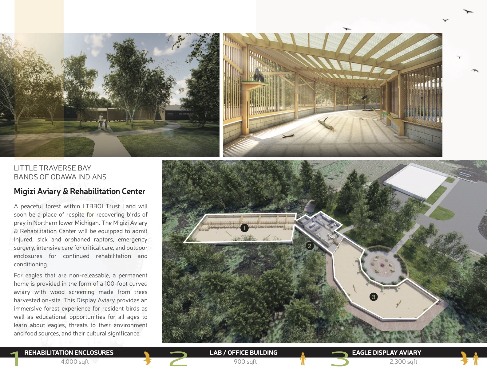 Drawings for the LTBB Migizi Eagle Aviary and Rehabilitation Center