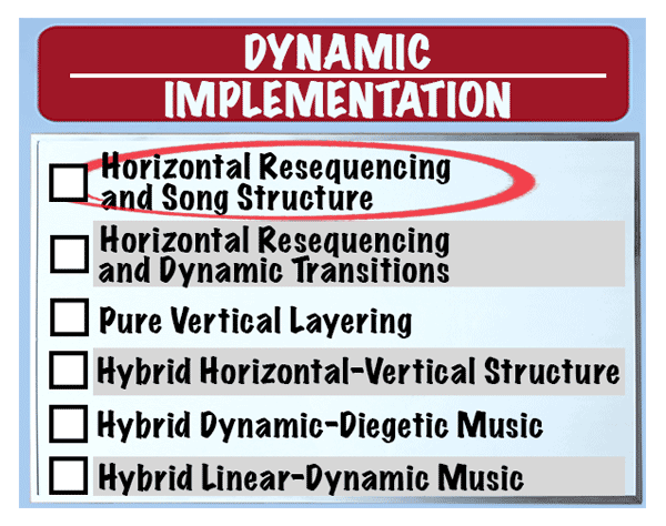 The Dynamic Implementation bullet list from the GDC 2021 presentation of BAFTA-nominated video game composer Winifred Phillips.