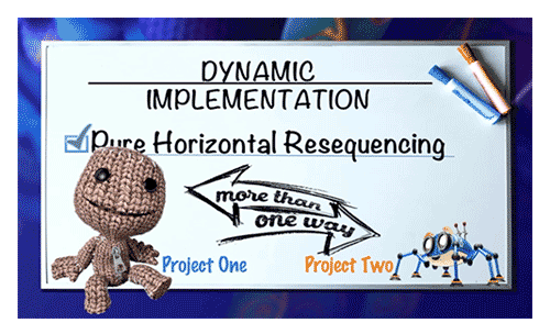 A slide excerpted from the GDC 2021 presentation by BAFTA-nominated video game composer Winifred Phillips. The slide illustrates how dynamic implementation can be deployed in multiple ways depending on in-game circumstances.