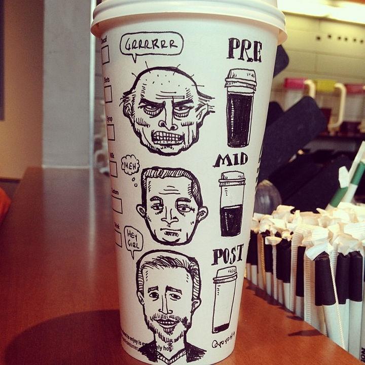 Starbucks Cup Drawings by Josh Hara - Pre. Mid. Post.