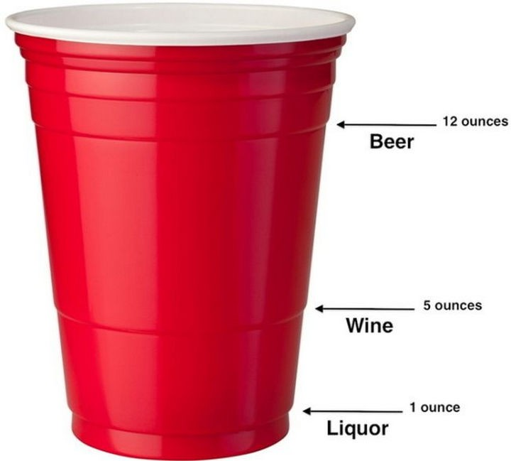 16 Party Hacks - Use Solo red party cups to always get the right quantity for any beverage.