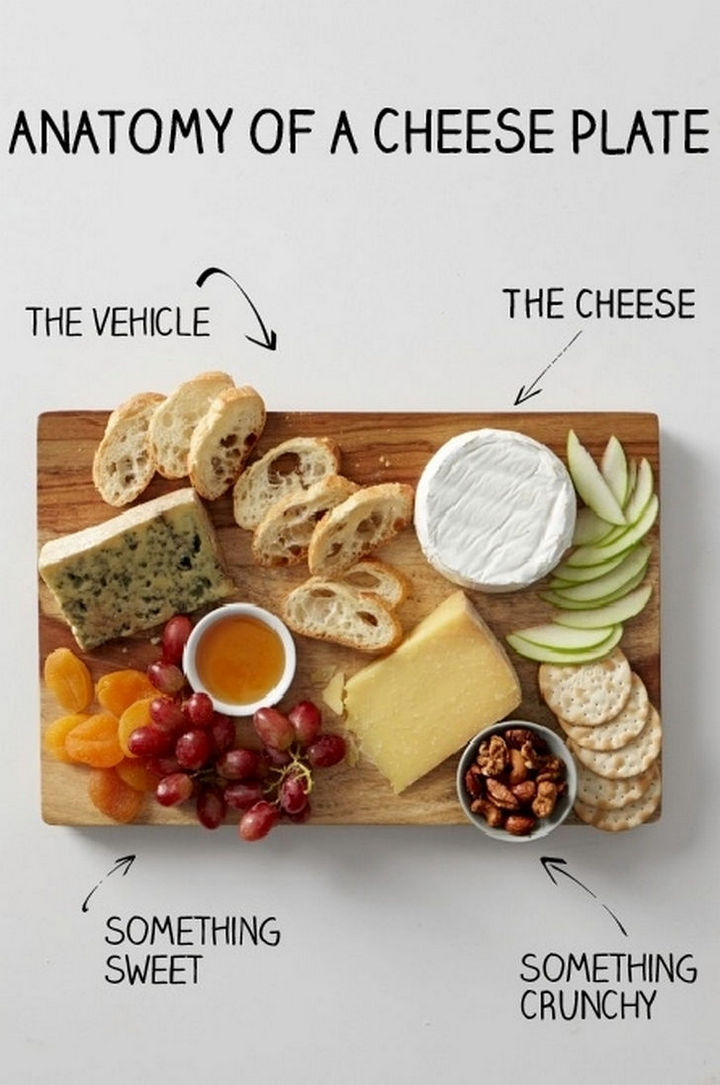 15 Kitchen Cheat Sheets - Anatomy of a cheese plate.
