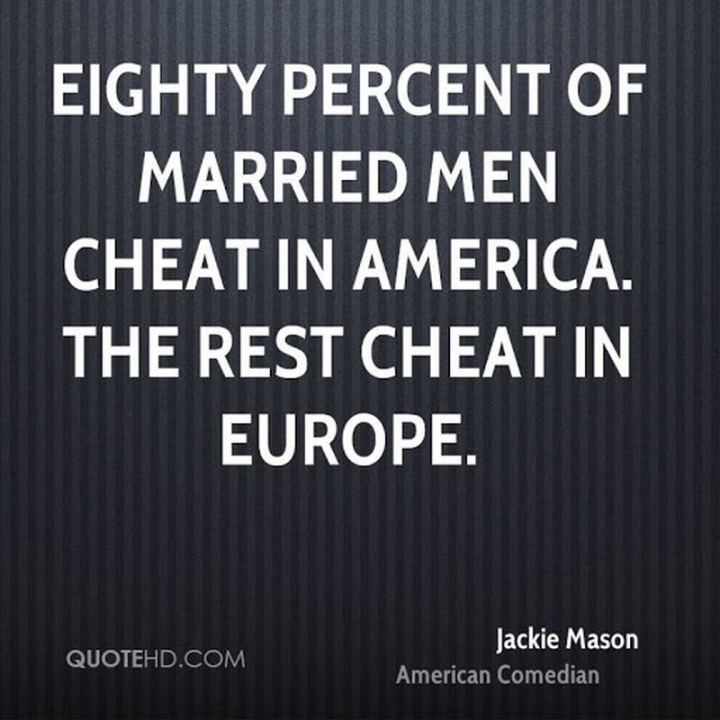 """53 Funny Love Quotes - """"Eighty percent of married men cheat in America. The rest cheat in Europe."""" - Jackie Mason"""