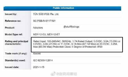 Xiaomi Mi 11 Pro may disappoint with the speed of wired charging